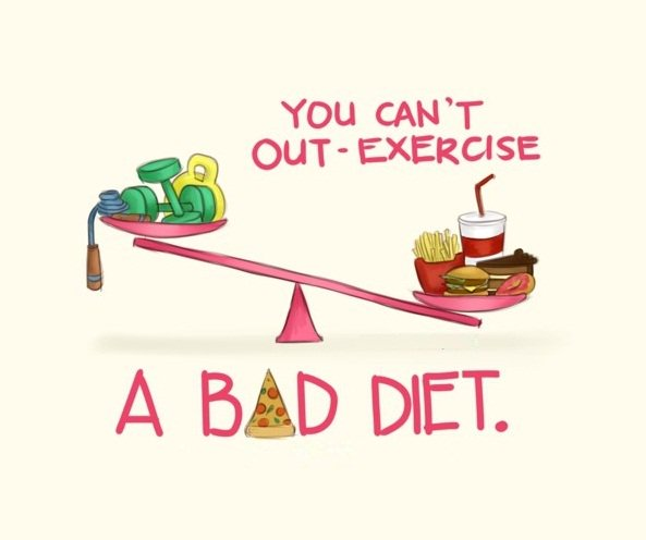 weight loss strategy